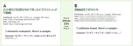 CopyGator 結果・比較ページ